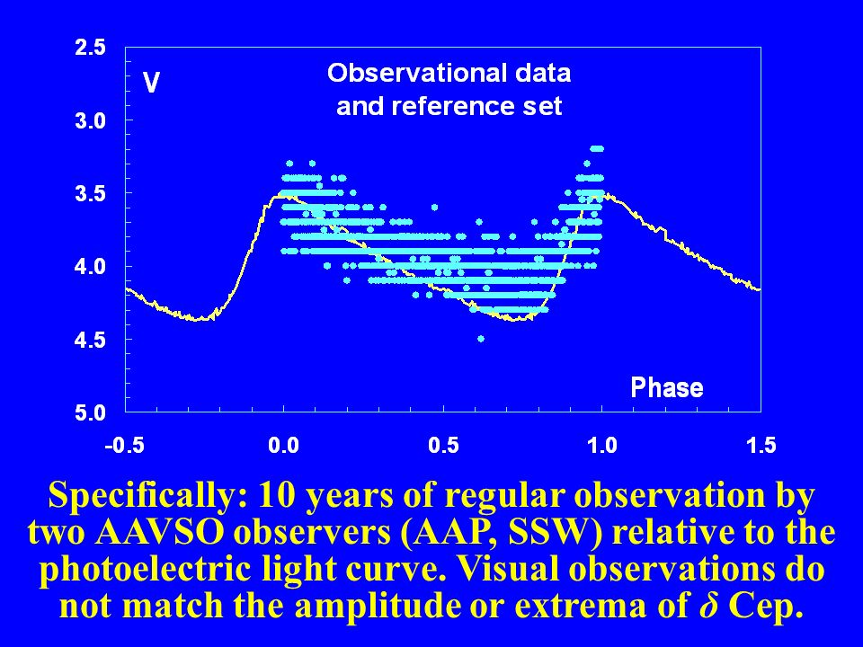 Specifically: 10 years of regular observation by two AAVSO observers (AAP, SSW) relative to the photoelectric light curve.
