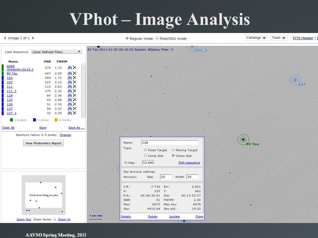 AAVSO Spring Meeting, 2011 VPhot – Image Analysis