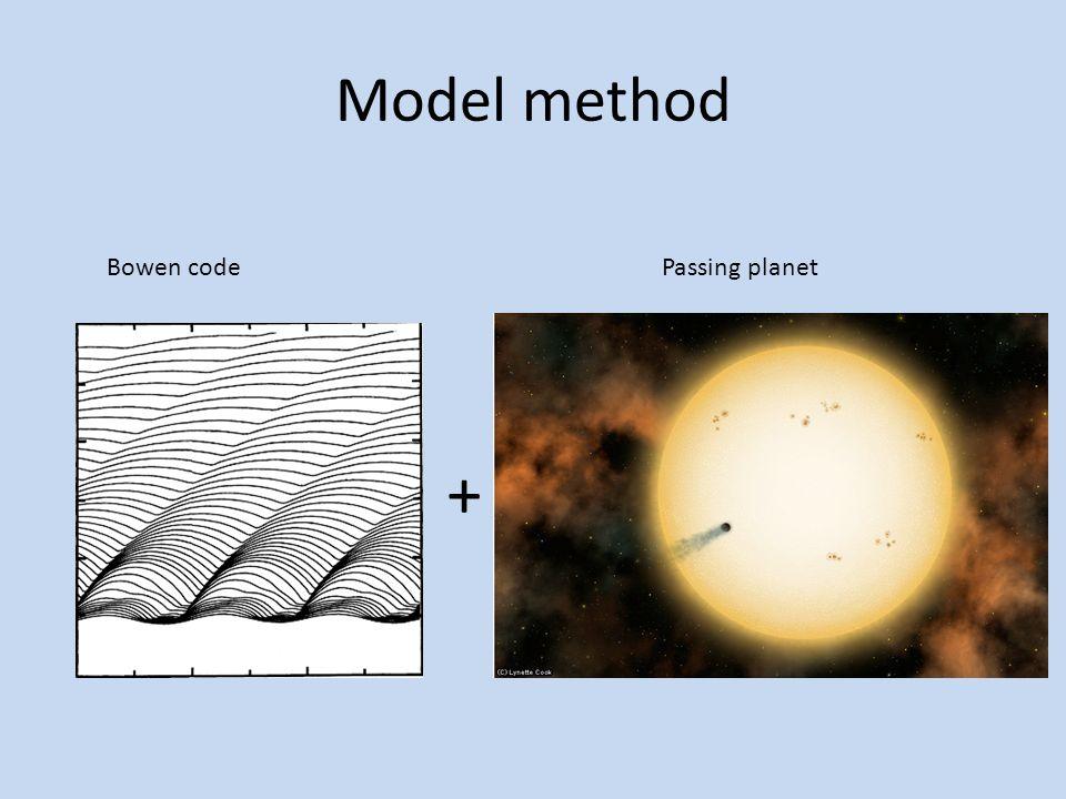 4 spiral arms Density color map of Model 1 Density color map of Model 2