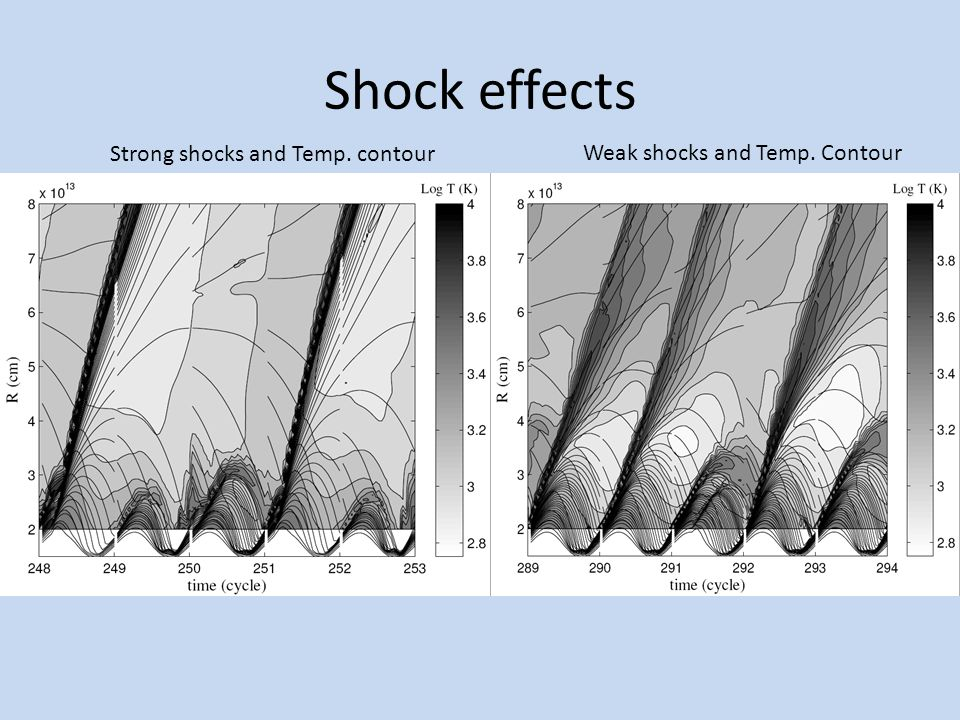 Shock effects Strong shocks and Molecular accel. contourStrong shocks and dust accel. contour