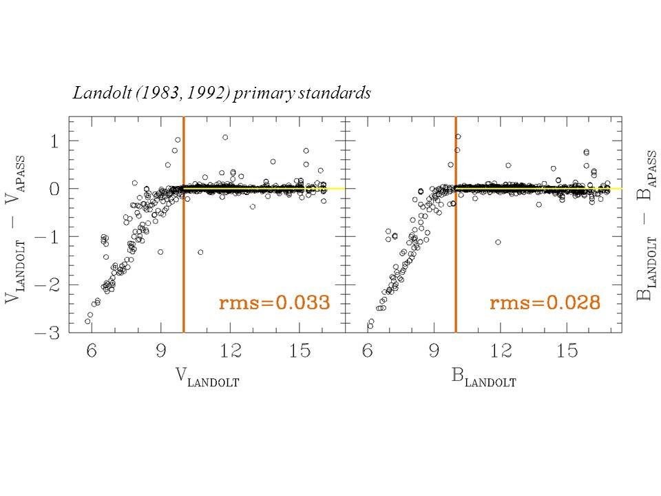 Landolt (1983, 1992) primary standards