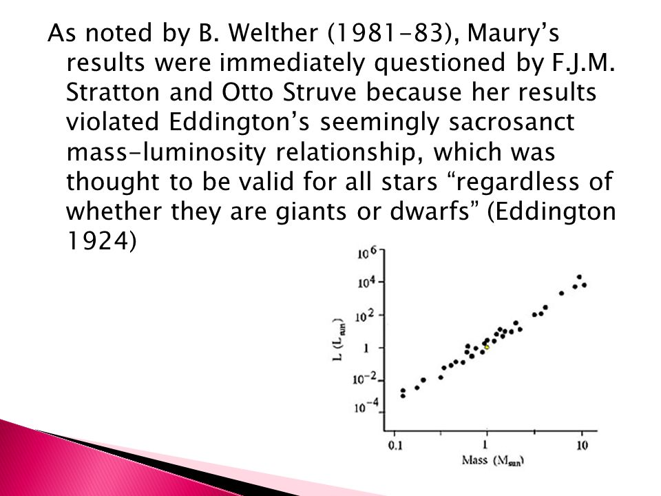 As noted by B. Welther (1981-83), Maurys results were immediately questioned by F.J.M. Stratton and Otto Struve because her results violated Eddington