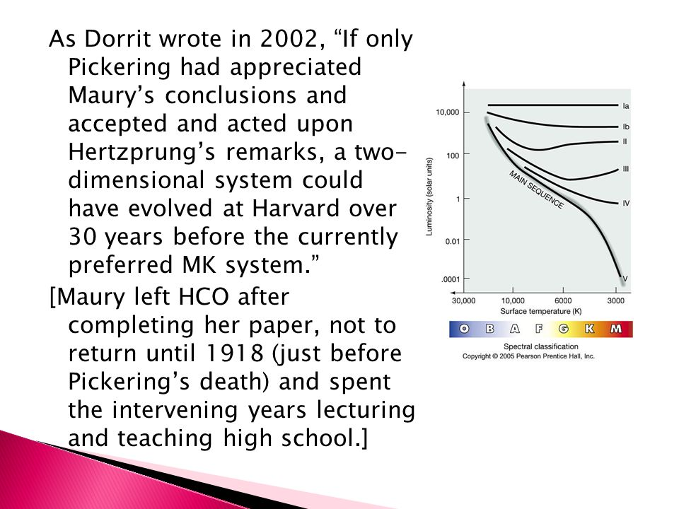 As Dorrit wrote in 2002, If only Pickering had appreciated Maurys conclusions and accepted and acted upon Hertzprungs remarks, a two- dimensional system could have evolved at Harvard over 30 years before the currently preferred MK system.