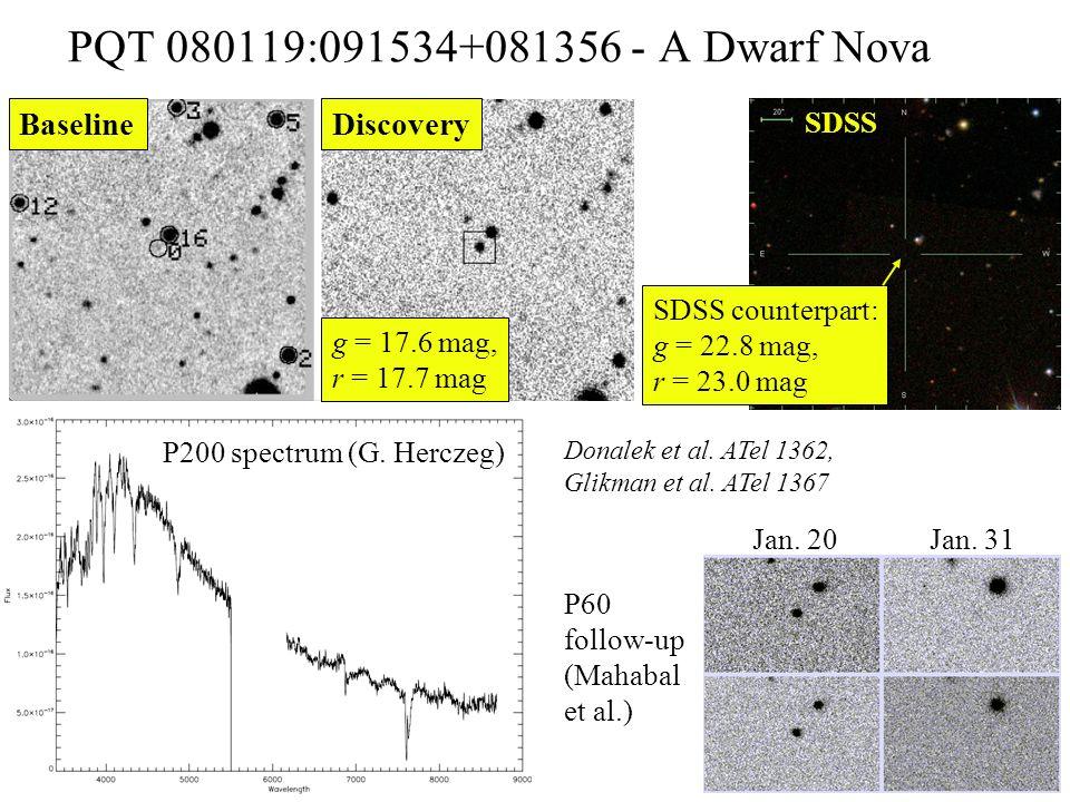 PQT 080119:091534+081356 - A Dwarf Nova BaselineDiscovery SDSS SDSS counterpart: g = 22.8 mag, r = 23.0 mag g = 17.6 mag, r = 17.7 mag P200 spectrum (