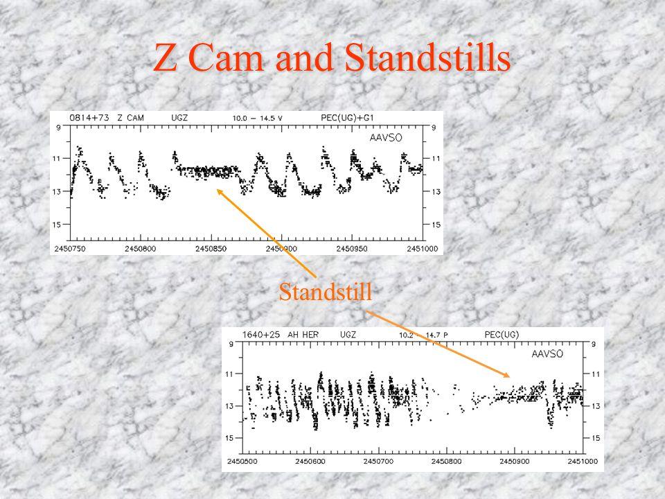 Z Cam and Standstills Standstill