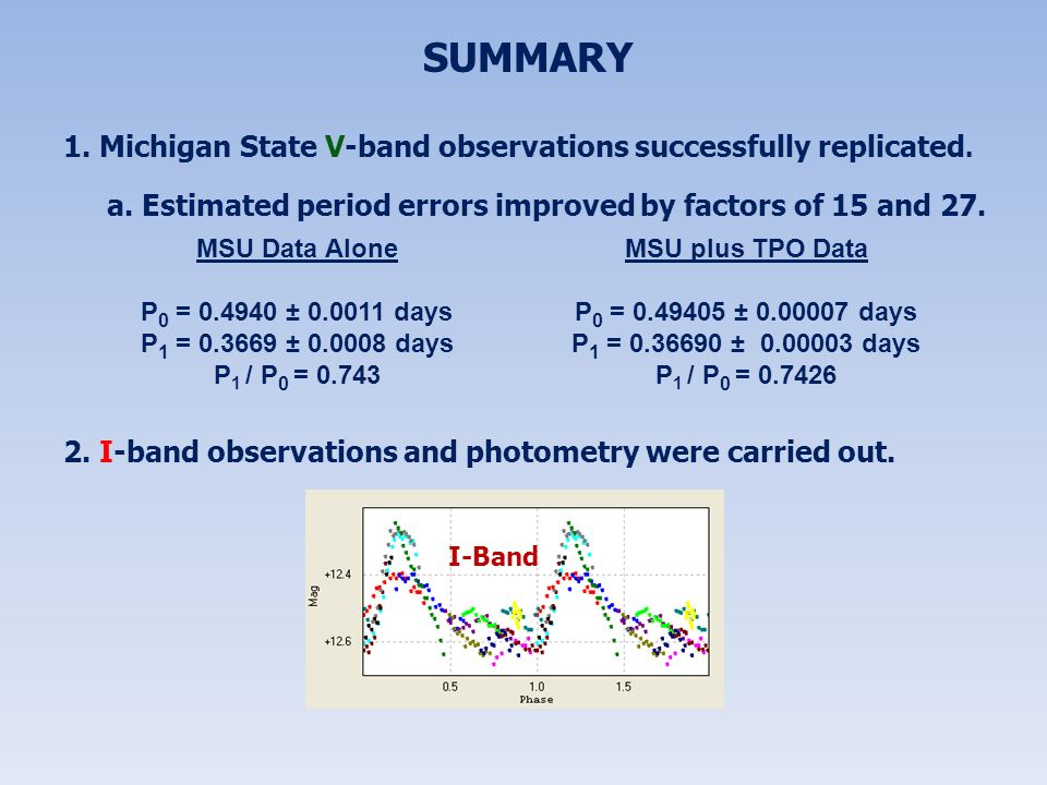 SUMMARY 1. Michigan State V-band observations successfully replicated. a. Estimated period errors improved by factors of 15 and 27. MSU plus TPO Data