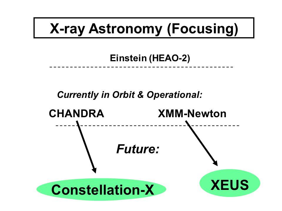 Einstein (HEAO-2) Currently in Orbit & Operational: CHANDRAXMM-Newton Future: X-ray Astronomy (Focusing) XEUS Constellation-X