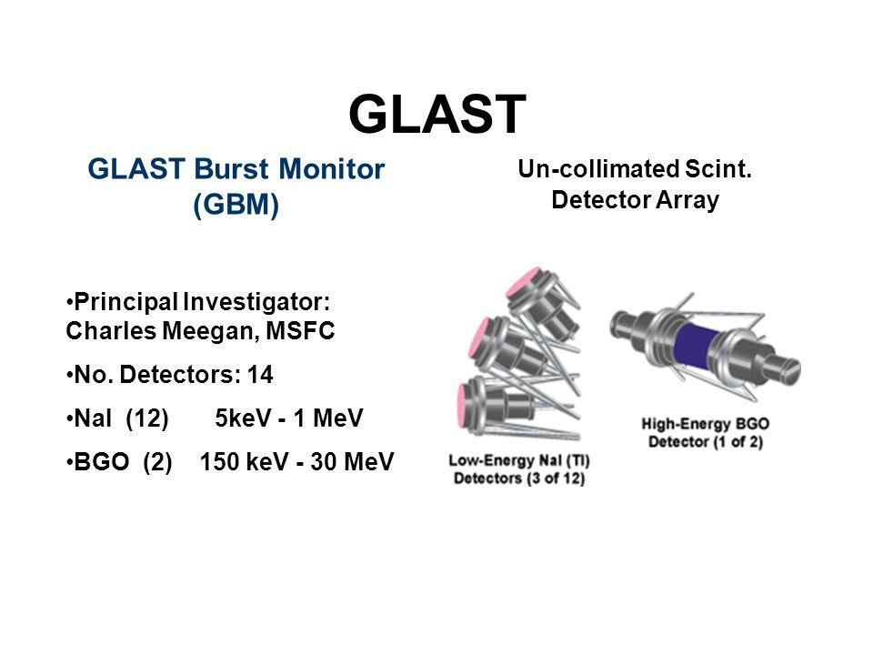 GLAST GLAST Burst Monitor (GBM) Principal Investigator: Charles Meegan, MSFC No. Detectors: 14 NaI (12) 5keV - 1 MeV BGO (2) 150 keV - 30 MeV Un-colli