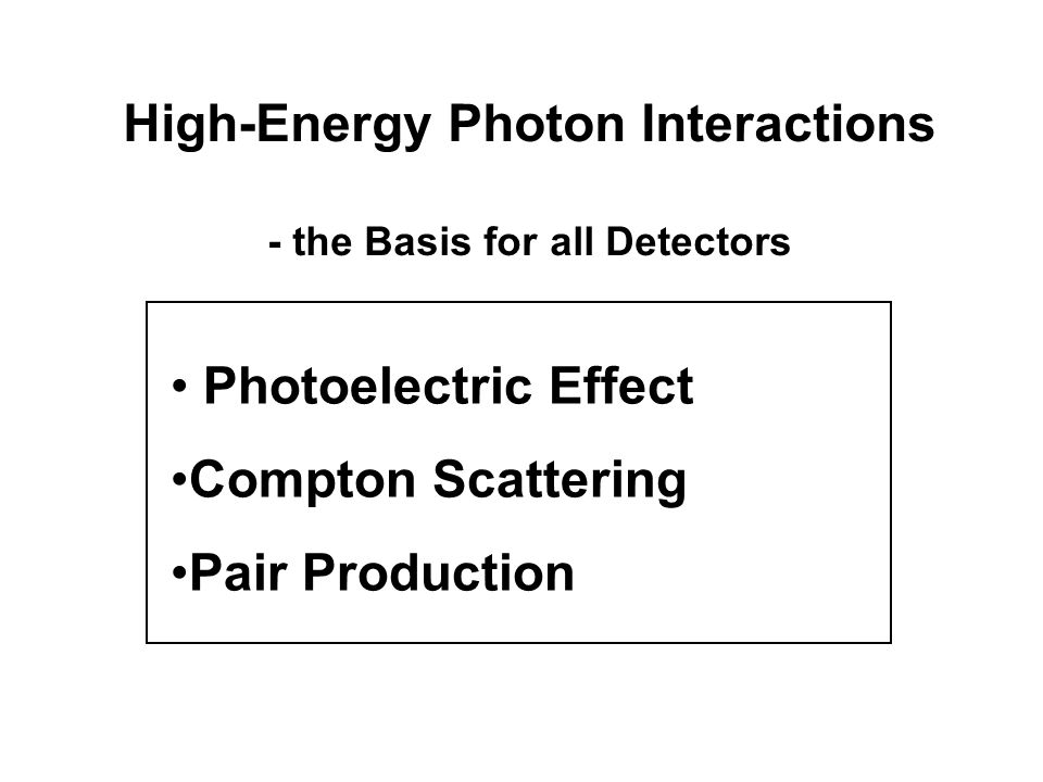 High-Energy Photon Interactions - the Basis for all Detectors Photoelectric Effect Compton Scattering Pair Production
