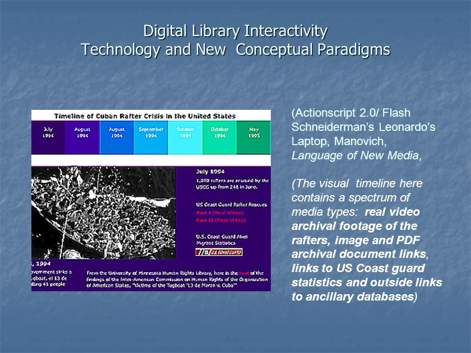 Digital Library Interactivity Technology and New Conceptual Paradigms (Actionscript 2.0/ Flash Schneidermans Leonardos Laptop, Manovich, Language of N