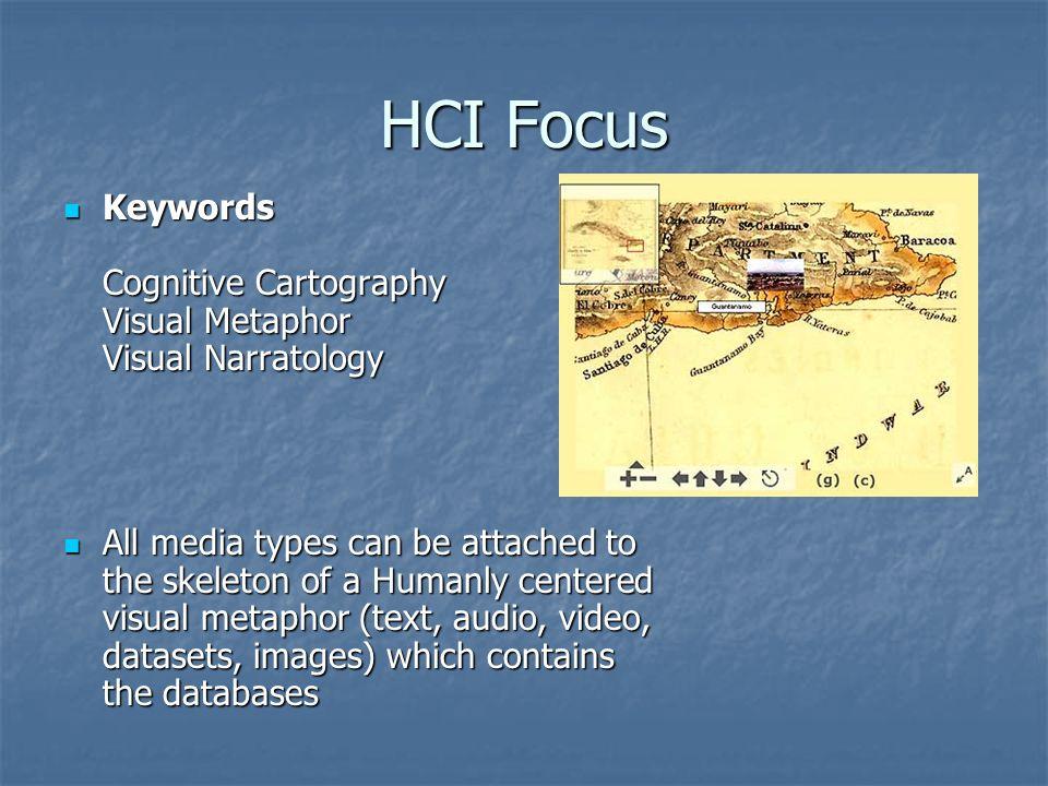 HCI Focus Keywords Cognitive Cartography Visual Metaphor Visual Narratology Keywords Cognitive Cartography Visual Metaphor Visual Narratology All medi