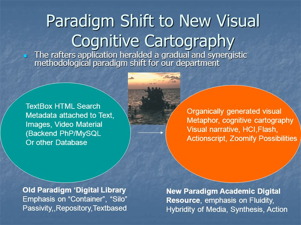 Paradigm Shift to New Visual Cognitive Cartography The rafters application heralded a gradual and synergistic methodological paradigm shift for our de