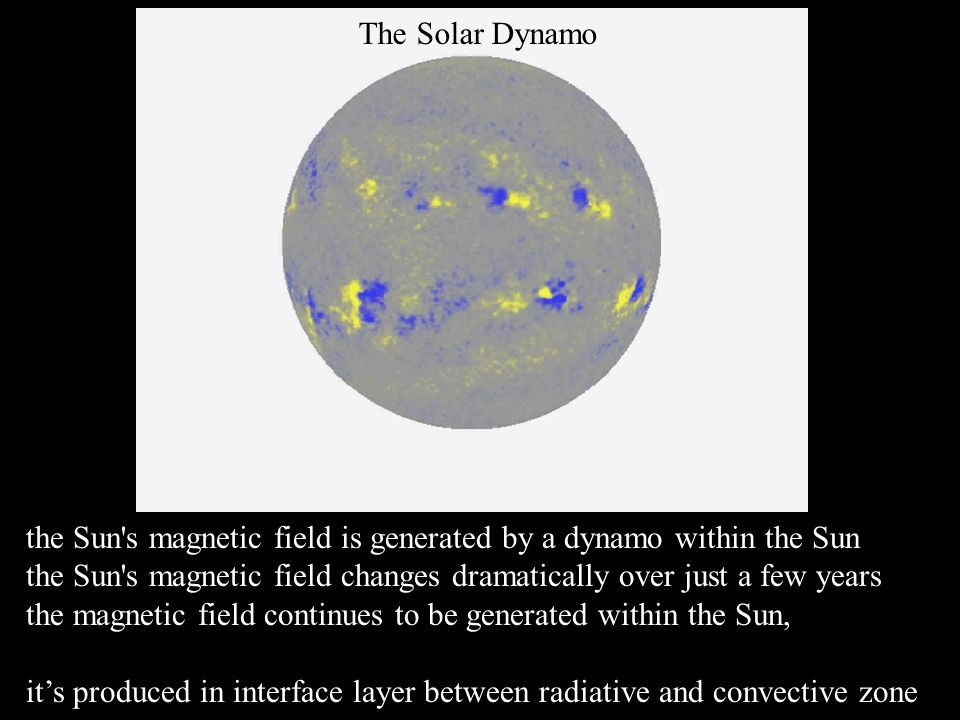 the Sun s magnetic field is generated by a dynamo within the Sun the Sun s magnetic field changes dramatically over just a few years the magnetic field continues to be generated within the Sun, its produced in interface layer between radiative and convective zone The Solar Dynamo