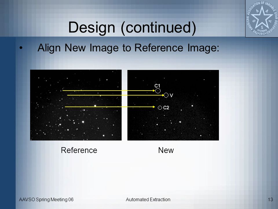 AAVSO Spring Meeting 06Automated Extraction13 Design (continued) Align New Image to Reference Image: ReferenceNew