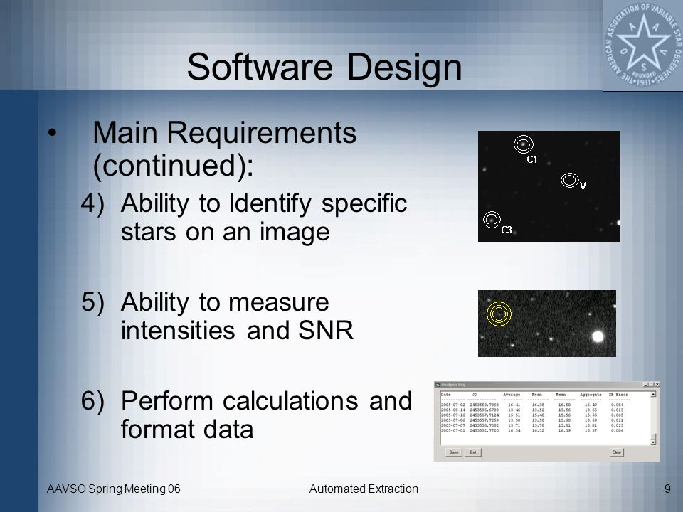 AAVSO Spring Meeting 06Automated Extraction9 Software Design Main Requirements (continued): 4)Ability to Identify specific stars on an image 5)Ability