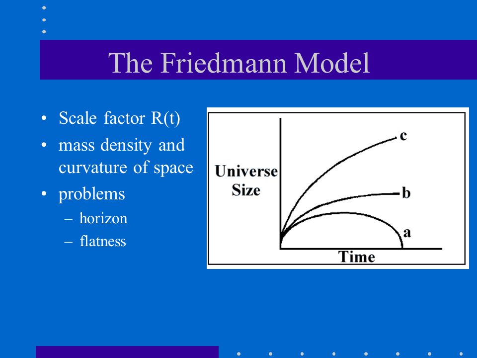 The Friedmann Model Scale factor R(t) mass density and curvature of space problems –horizon –flatness