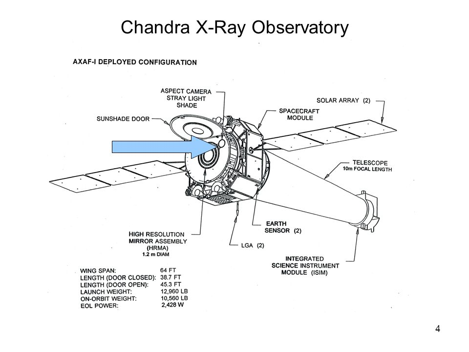 4 Chandra X-Ray Observatory