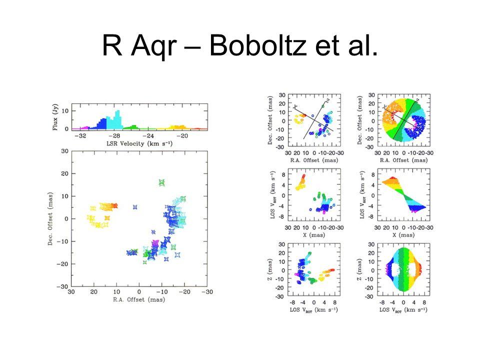R Aqr – Boboltz et al.