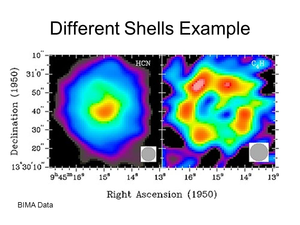 Different Shells Example BIMA Data