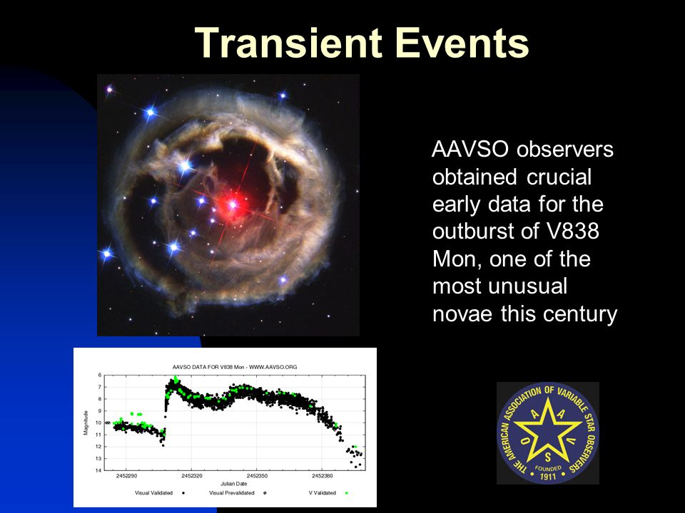 Transient Events AAVSO observers obtained crucial early data for the outburst of V838 Mon, one of the most unusual novae this century