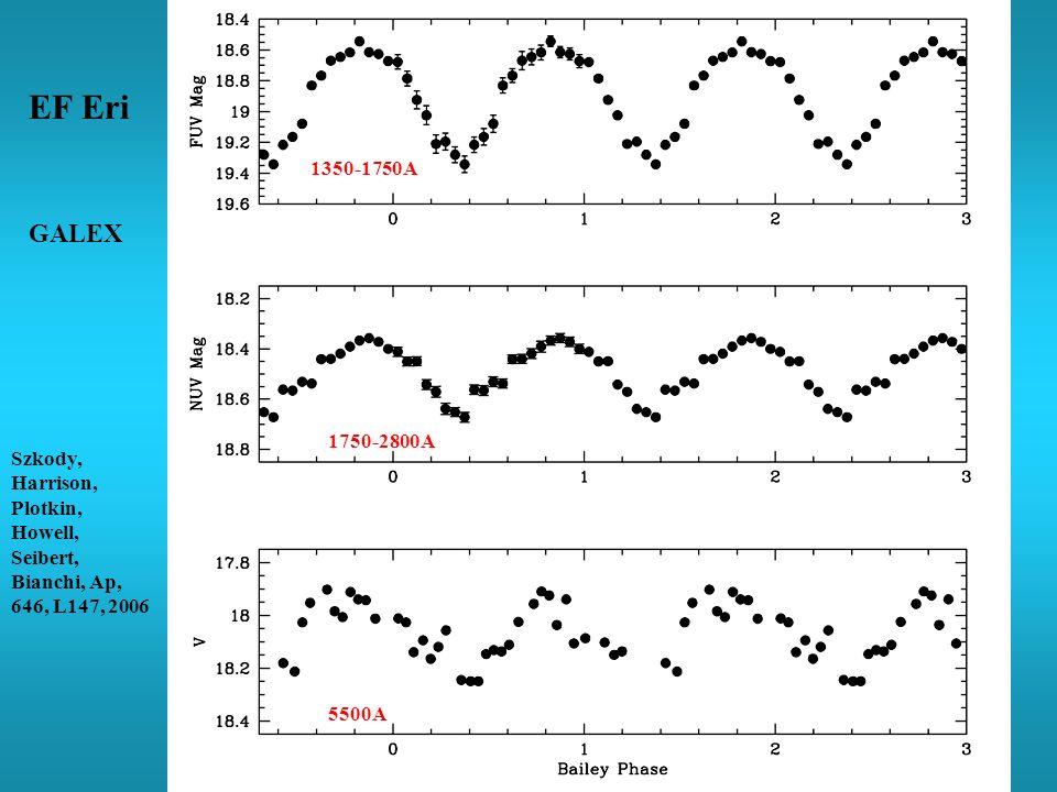 GALEX Szkody, Harrison, Plotkin, Howell, Seibert, Bianchi, Ap, 646, L147, 2006 1350-1750A 1750-2800A 5500A EF Eri