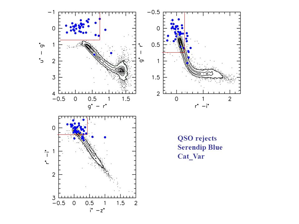 SDSS fiber spectrograph