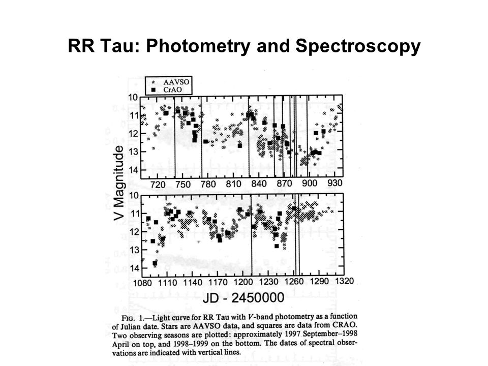 RR Tau: Photometry and Spectroscopy