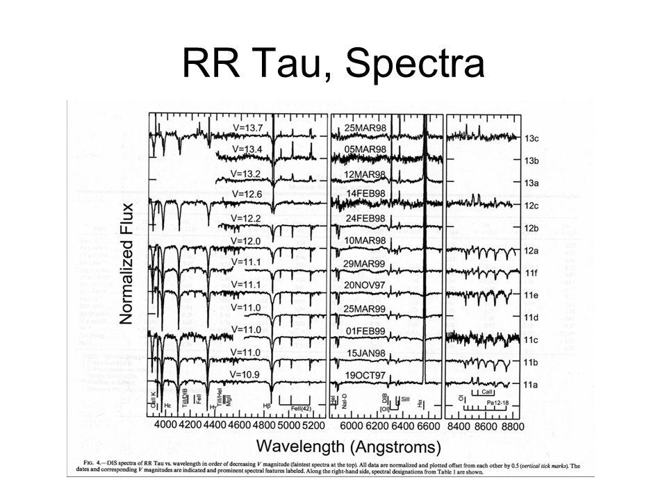 RR Tau, Spectra