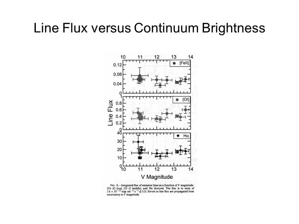 Line Flux versus Continuum Brightness