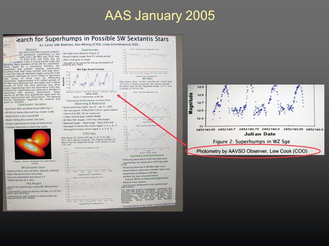 AAS January 2005