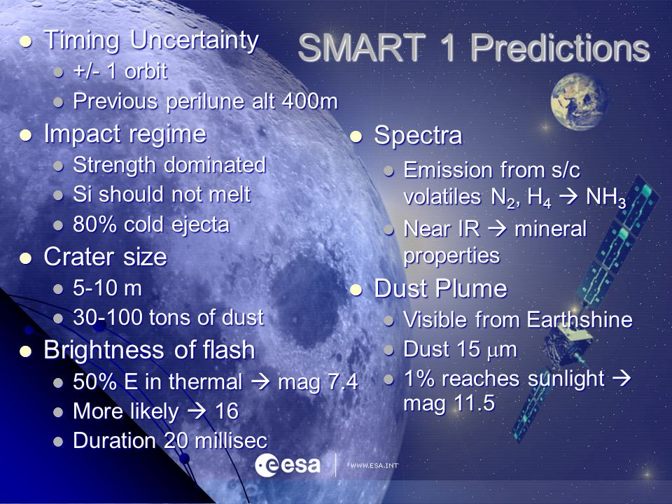SMART 1 Predictions Timing Uncertainty Timing Uncertainty +/- 1 orbit +/- 1 orbit Previous perilune alt 400m Previous perilune alt 400m Impact regime Impact regime Strength dominated Strength dominated Si should not melt Si should not melt 80% cold ejecta 80% cold ejecta Crater size Crater size 5-10 m 5-10 m 30-100 tons of dust 30-100 tons of dust Brightness of flash Brightness of flash 50% E in thermal mag 7.4 50% E in thermal mag 7.4 More likely 16 More likely 16 Duration 20 millisec Duration 20 millisec Spectra Spectra Emission from s/c volatiles N 2, H 4 NH 3 Emission from s/c volatiles N 2, H 4 NH 3 Near IR mineral properties Near IR mineral properties Dust Plume Dust Plume Visible from Earthshine Visible from Earthshine Dust 15 m Dust 15 m 1% reaches sunlight mag 11.5 1% reaches sunlight mag 11.5