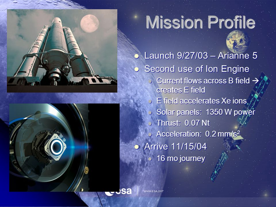 Mission Profile Launch 9/27/03 – Arianne 5 Launch 9/27/03 – Arianne 5 Second use of Ion Engine Second use of Ion Engine Current flows across B field creates E field E field accelerates Xe ions Solar panels: 1350 W power Thrust: 0.07 Nt Acceleration: 0.2 mm/s 2 Arrive 11/15/04 Arrive 11/15/04 16 mo journey