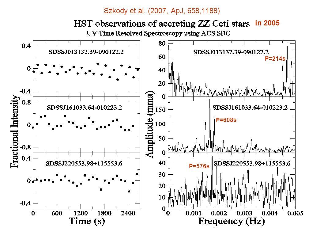 Szkody et al. (2007, ApJ, 658,1188) P=214s P=608s P=576s in 2005