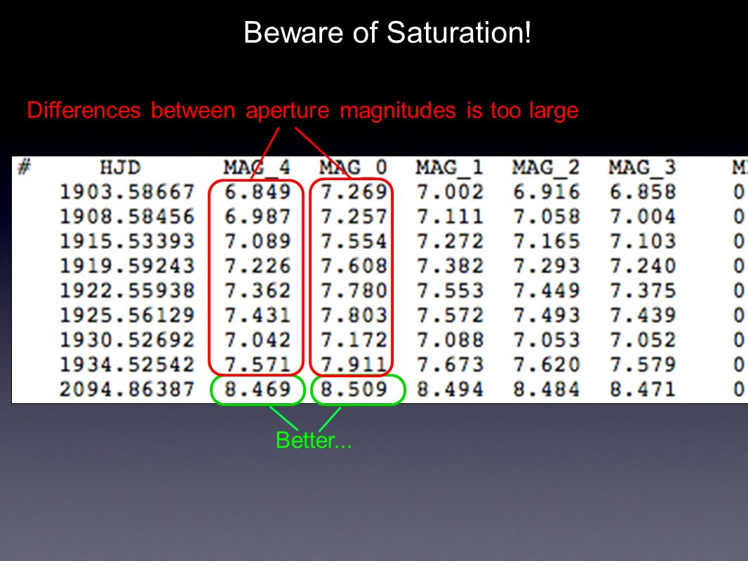 Better... Beware of Saturation! Differences between aperture magnitudes is too large