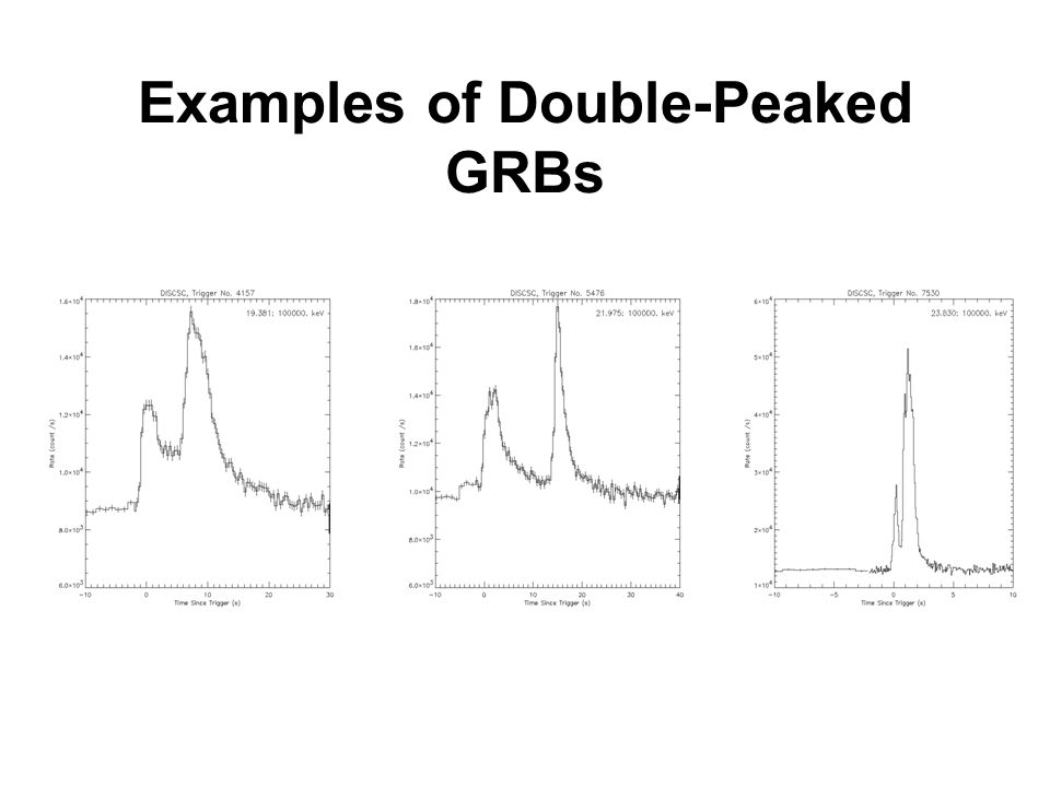 Examples of Double-Peaked GRBs