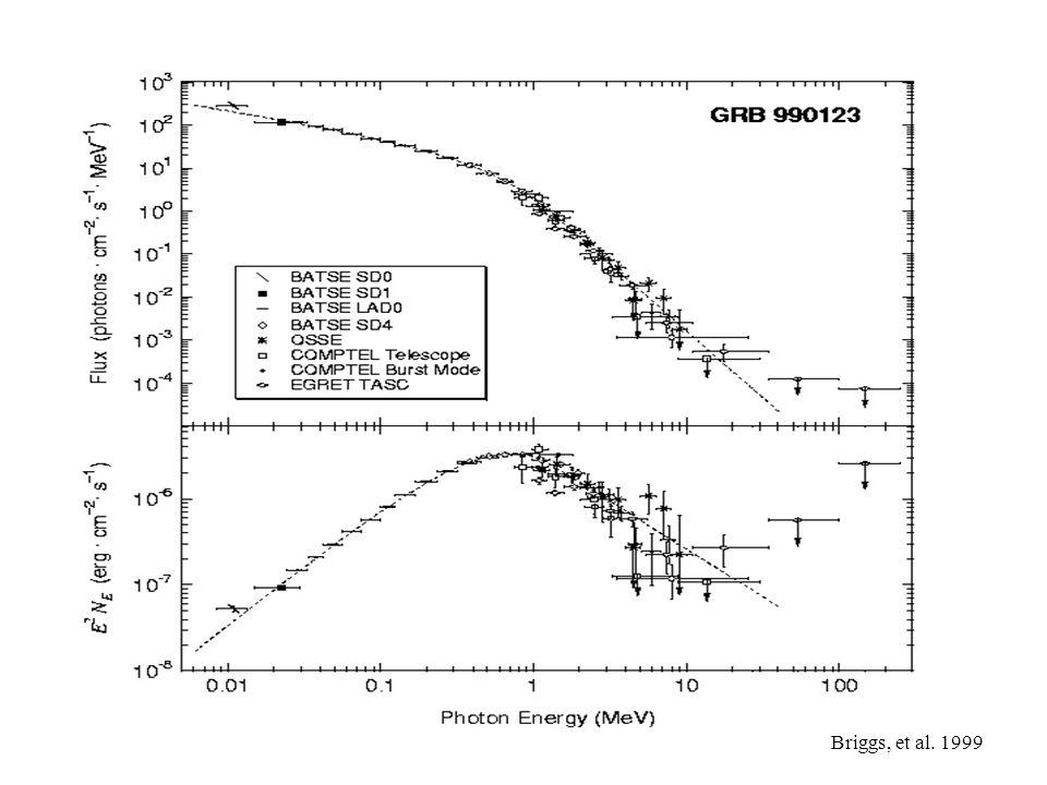 Briggs, et al. 1999