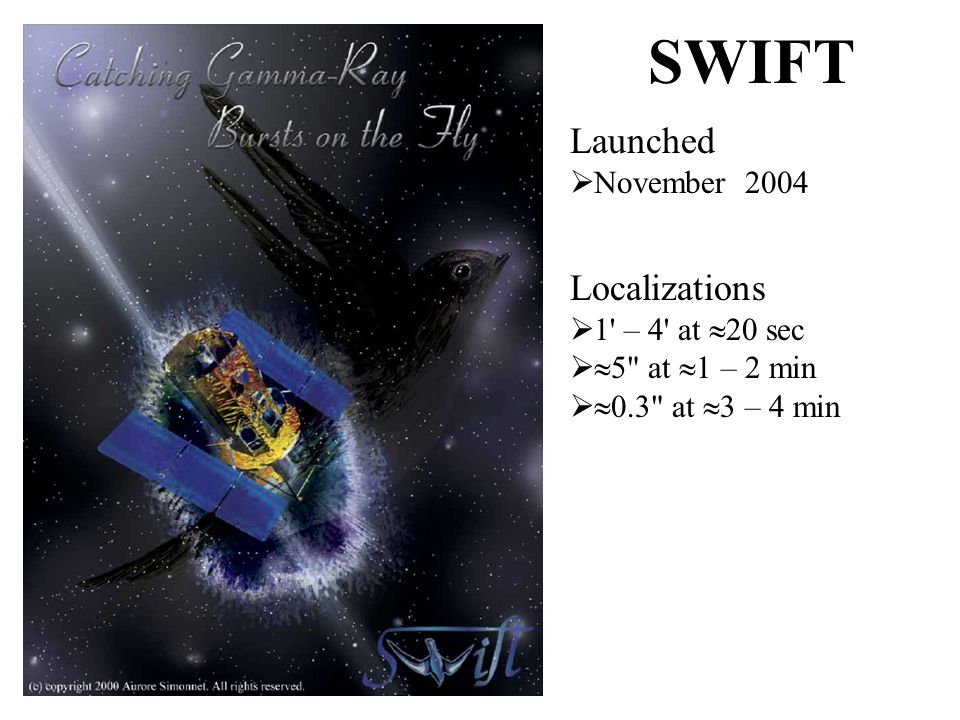 Launched November 2004 Localizations 1 – 4 at 20 sec 5 at 1 – 2 min 0.3 at 3 – 4 min SWIFT