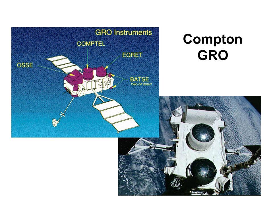 Compton GRO