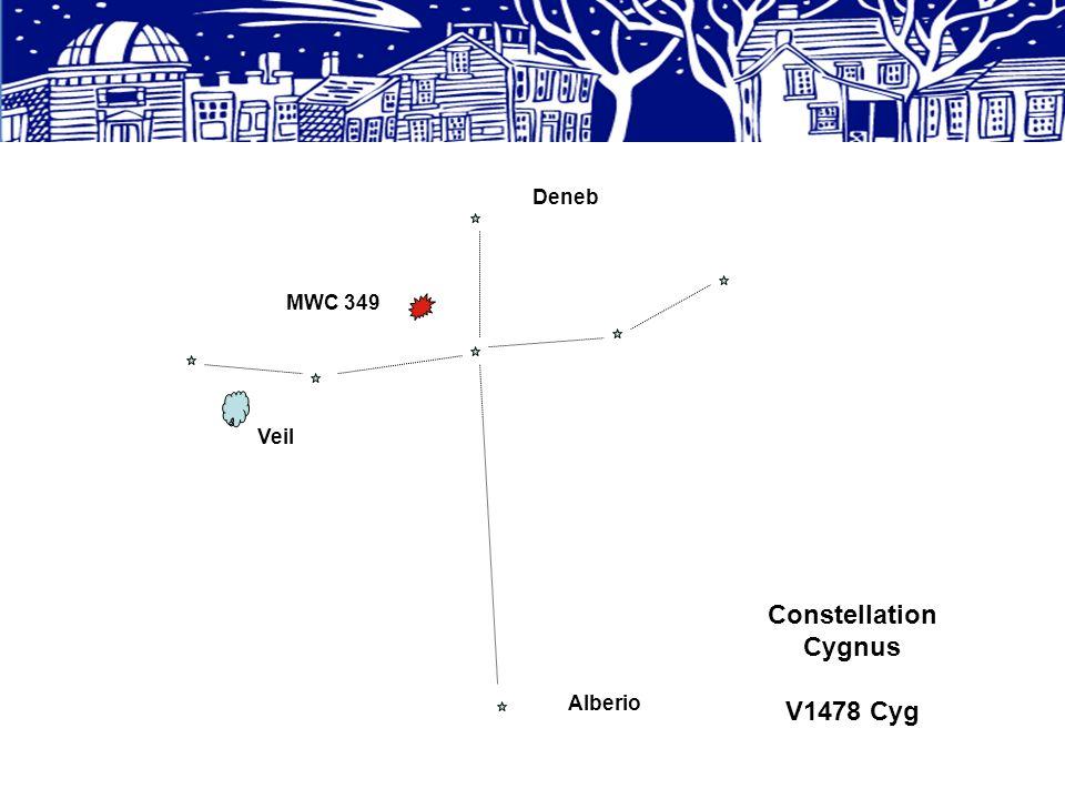 Alberio Deneb Veil MWC 349 Constellation Cygnus V1478 Cyg