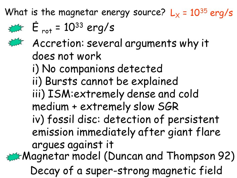 What is the magnetar energy source? L X = 10 35 erg/s Ė rot = 10 33 erg/s Accretion: several arguments why it does not work i) No companions detected
