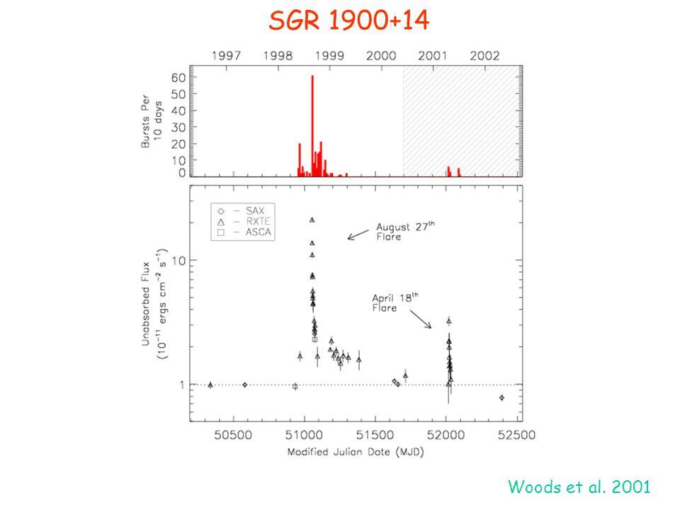 SGR 1900+14 Woods et al. 2001