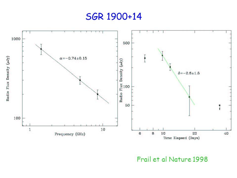 SGR 1900+14 Frail et al Nature 1998