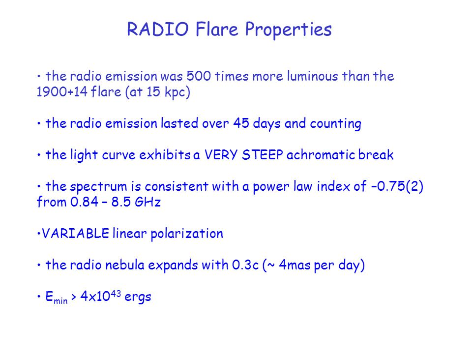 RADIO Flare Properties the radio emission was 500 times more luminous than the 1900+14 flare (at 15 kpc) the radio emission lasted over 45 days and counting the light curve exhibits a VERY STEEP achromatic break the spectrum is consistent with a power law index of –0.75(2) from 0.84 – 8.5 GHz VARIABLE linear polarization the radio nebula expands with 0.3c (~ 4mas per day) E min > 4x10 43 ergs