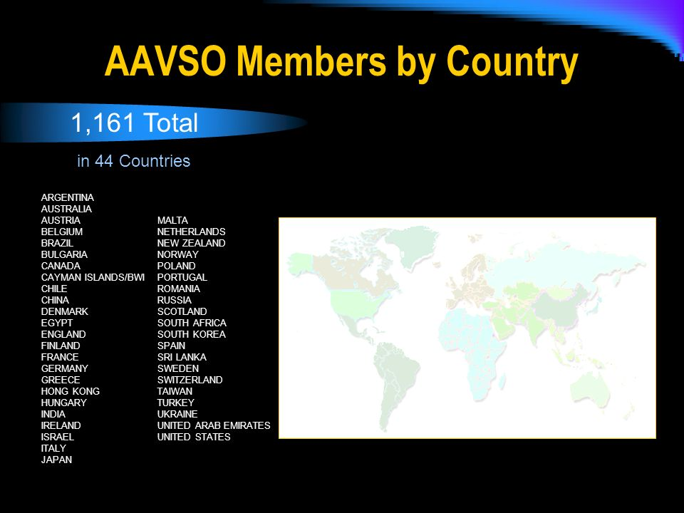 AAVSO Members by Country in 44 Countries 1,161 Total ARGENTINA AUSTRALIA AUSTRIA BELGIUM BRAZIL BULGARIA CANADA CAYMAN ISLANDS/BWI CHILE CHINA DENMARK EGYPT ENGLAND FINLAND FRANCE GERMANY GREECE HONG KONG HUNGARY INDIA IRELAND ISRAEL ITALY JAPAN MALTA NETHERLANDS NEW ZEALAND NORWAY POLAND PORTUGAL ROMANIA RUSSIA SCOTLAND SOUTH AFRICA SOUTH KOREA SPAIN SRI LANKA SWEDEN SWITZERLAND TAIWAN TURKEY UKRAINE UNITED ARAB EMIRATES UNITED STATES