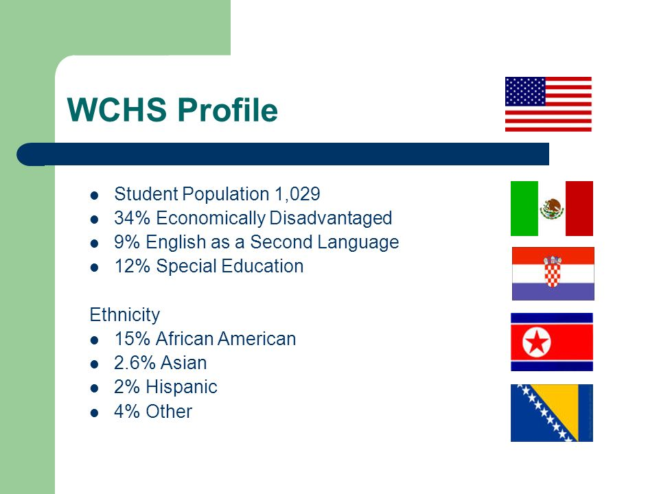 WCHS Profile Student Population 1,029 34% Economically Disadvantaged 9% English as a Second Language 12% Special Education Ethnicity 15% African American 2.6% Asian 2% Hispanic 4% Other