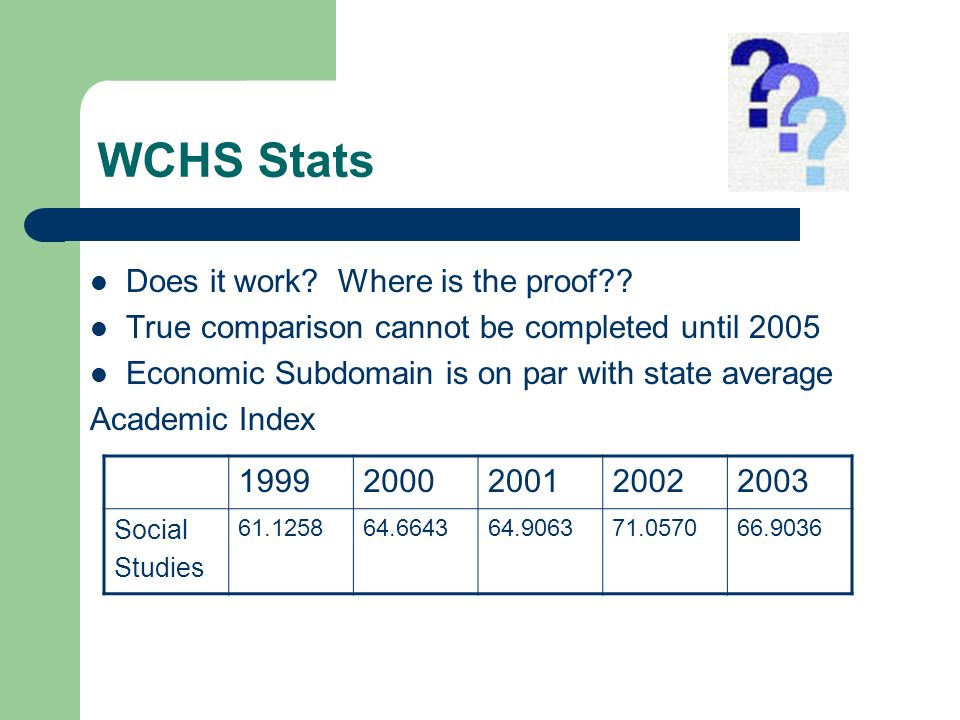 WCHS Stats Does it work. Where is the proof .