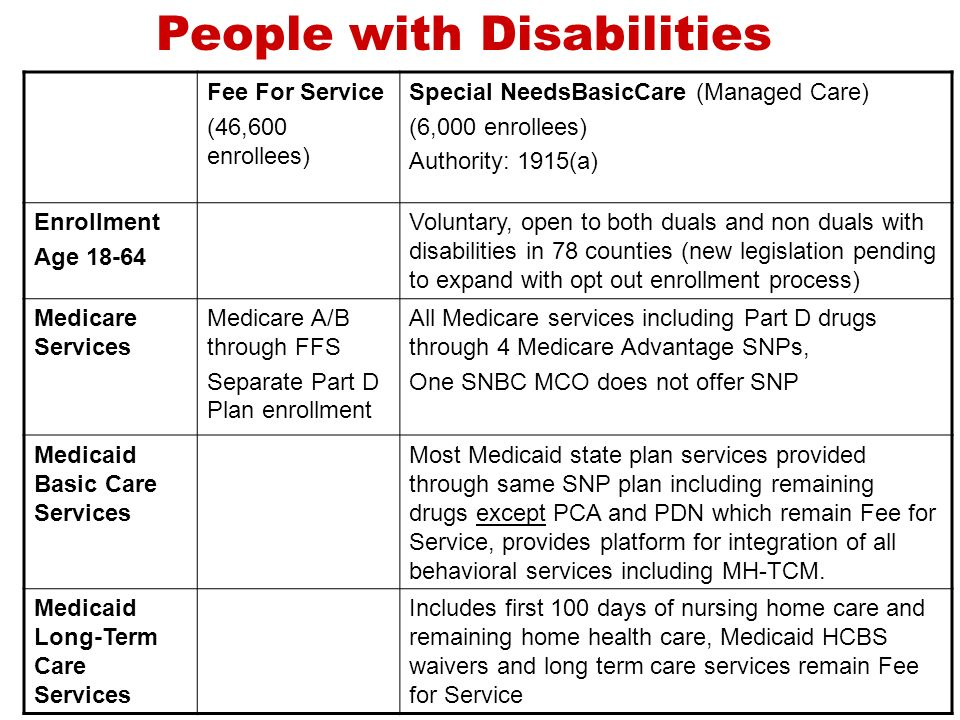 Fee For Service (46,600 enrollees) Special NeedsBasicCare (Managed Care) (6,000 enrollees) Authority: 1915(a) Enrollment Age 18-64 Voluntary, open to both duals and non duals with disabilities in 78 counties (new legislation pending to expand with opt out enrollment process) Medicare Services Medicare A/B through FFS Separate Part D Plan enrollment All Medicare services including Part D drugs through 4 Medicare Advantage SNPs, One SNBC MCO does not offer SNP Medicaid Basic Care Services Most Medicaid state plan services provided through same SNP plan including remaining drugs except PCA and PDN which remain Fee for Service, provides platform for integration of all behavioral services including MH-TCM.