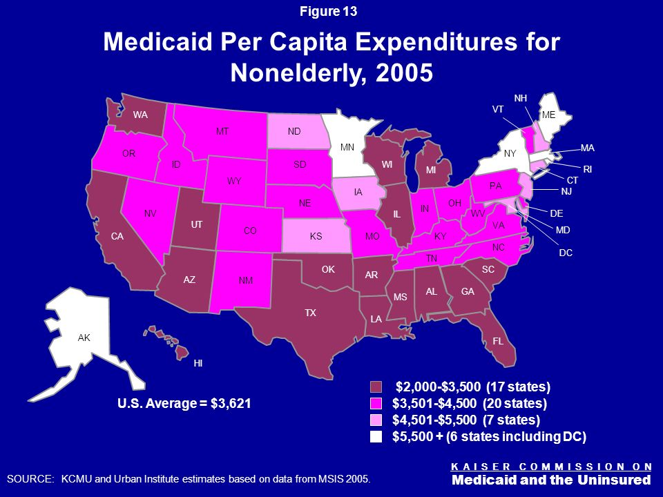 K A I S E R C O M M I S S I O N O N Medicaid and the Uninsured Figure 12 Medicaid Expenditures by Service, 2006 Total = $304.0 billion SOURCE: KCMU and Urban Institute estimates based on data from CMS (Form 64) Inpatient Hospital Ambulatory Care Drugs Other Acute Payments to MCOs Nursing Facilities Mental Health Home Care Payments to Medicare DSH Payments Acute Care 59% Long-Term Care 36% 14% 11% 6% 7% 18% 3% 16% 5% 15% 6%