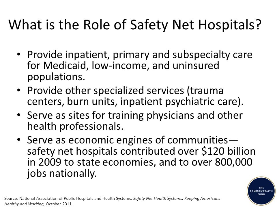 What is the Role of Safety Net Hospitals.
