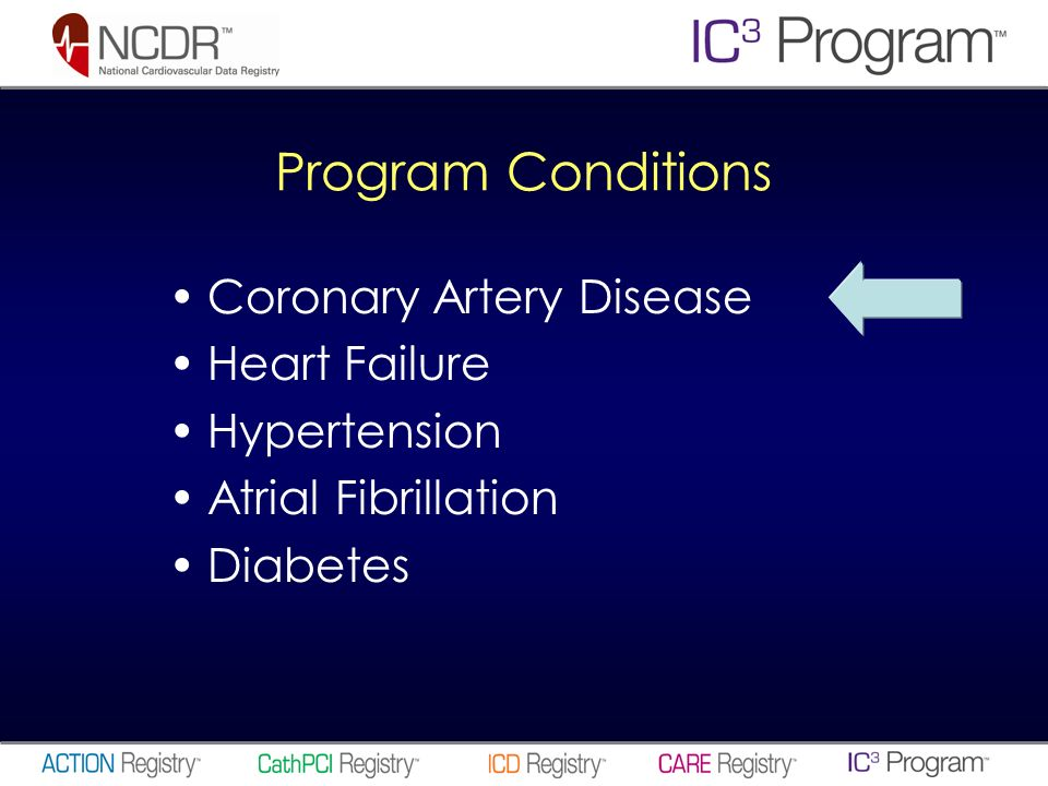 Program Conditions Coronary Artery Disease Heart Failure Hypertension Atrial Fibrillation Diabetes